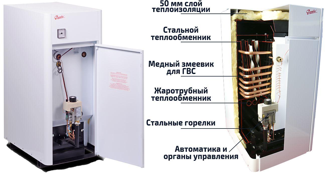 Устройство газовых котлов Данко
