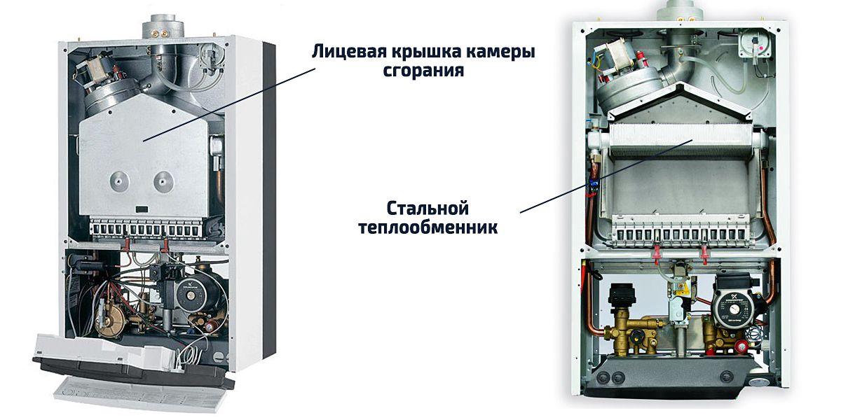 Расположение теплообменника в газовом настенном котле