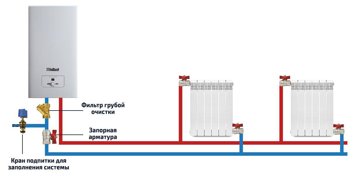 Схема отопления с ТЭНовым электрокотлом