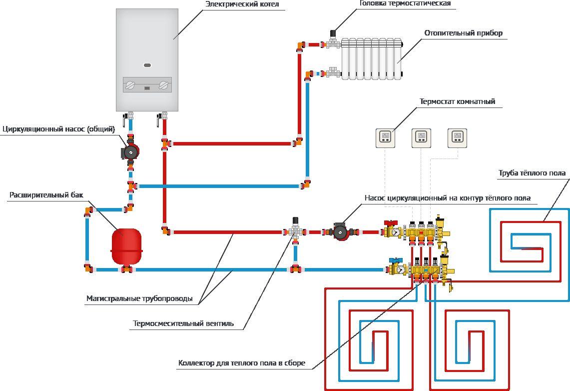 Схема подключения теплого пола к электрокотлу