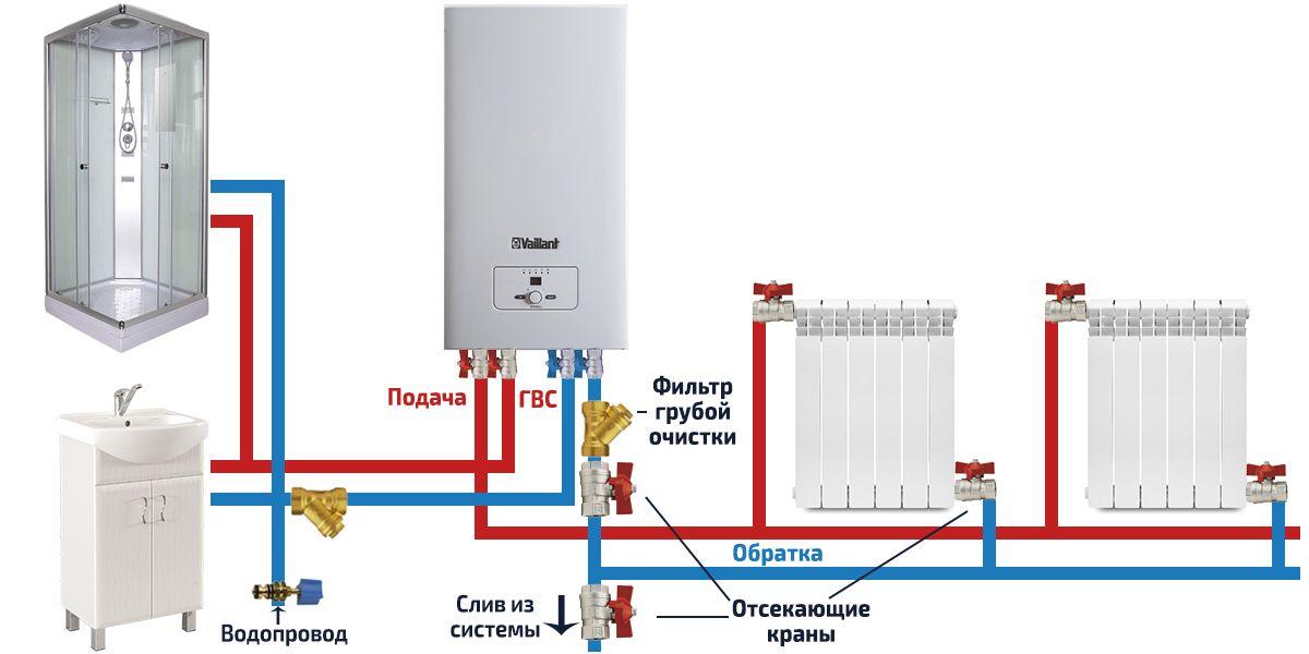 Система отопления с двухконтурным электрокотлом