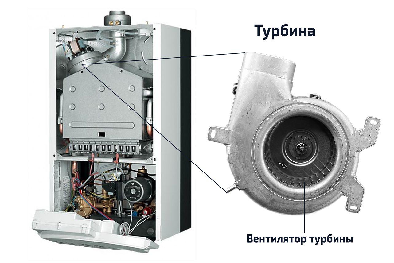 Турбина в настенном газовом котле