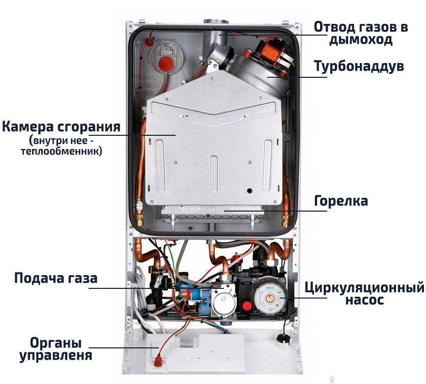 Buderus Logamax U072-24 внутри