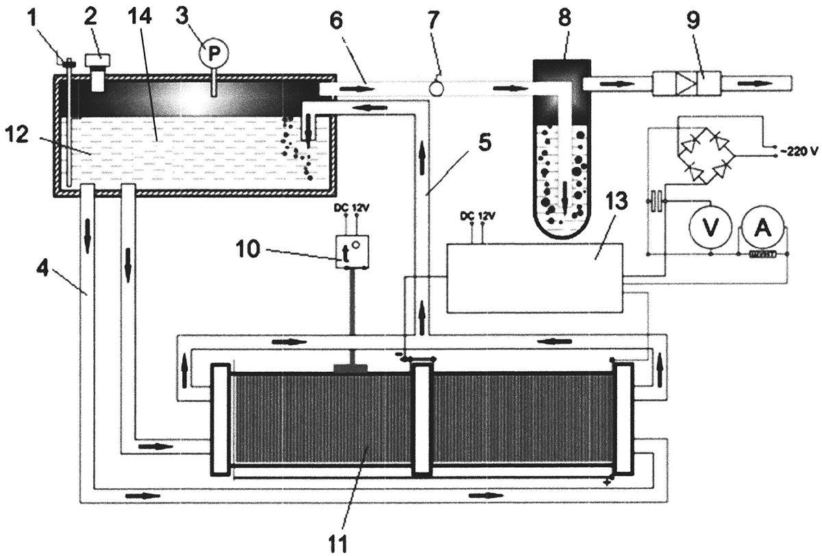Схема и принцип работы водородного котла отопления