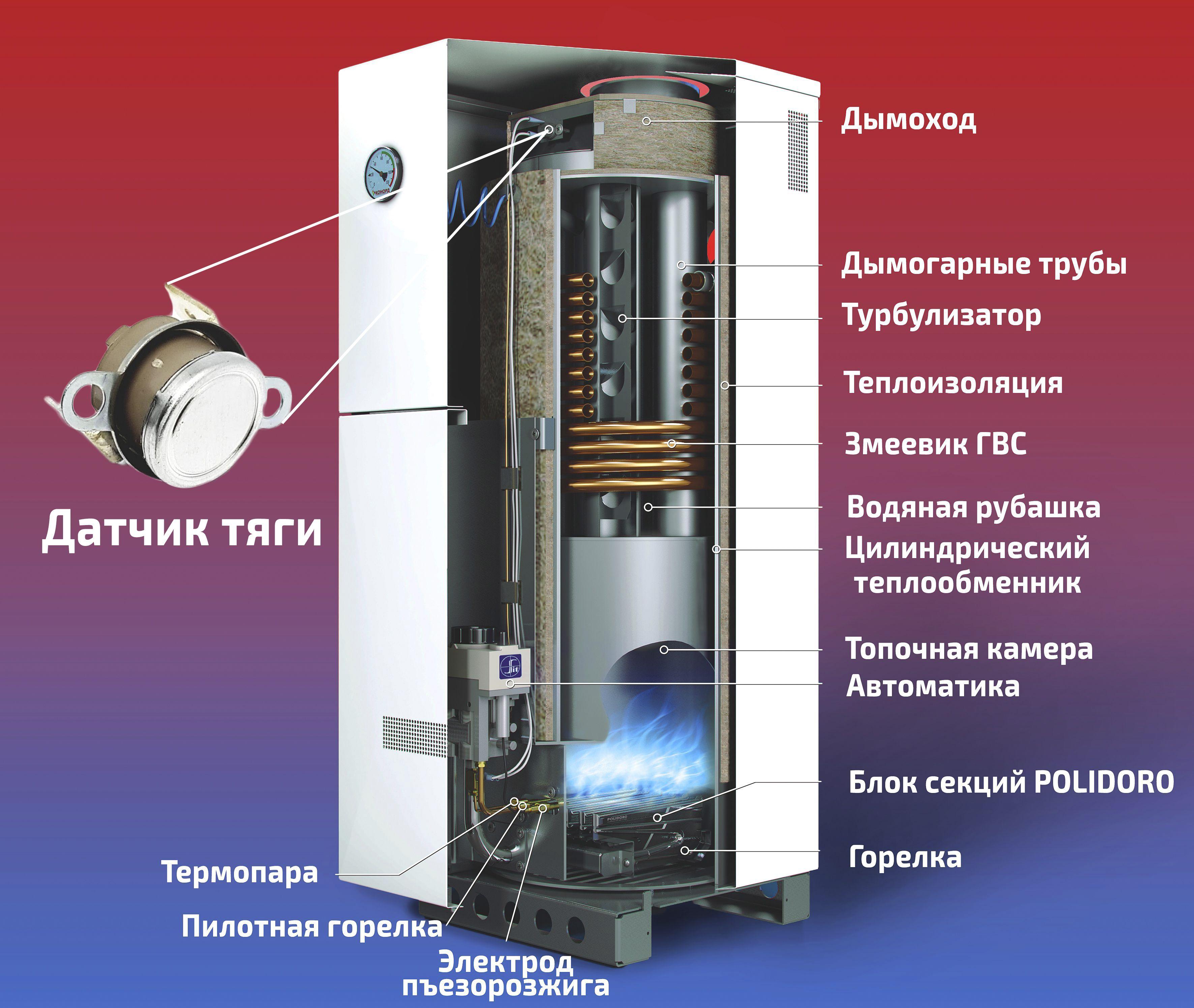 Расположения датчика тяги атмосферного газового котла
