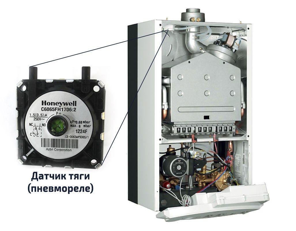 Расположения датчика тяги турбированного газового котла