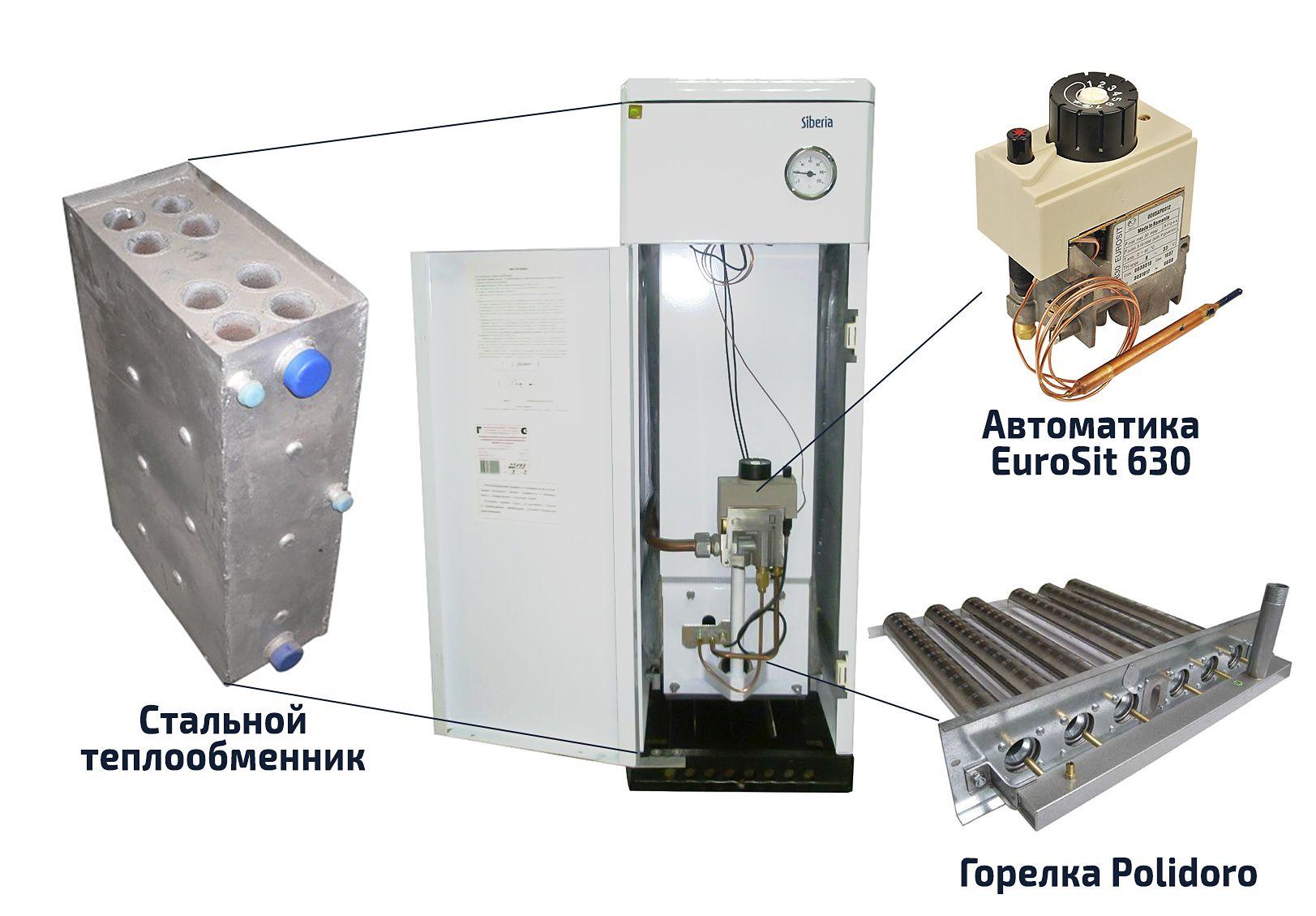 Устройство напольного газового котла Siberia