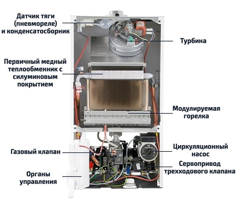 BAXI ECO-4s 24F внутри