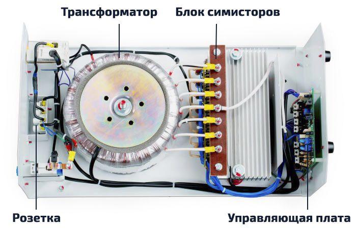 Симисторный электронный стабилизатор