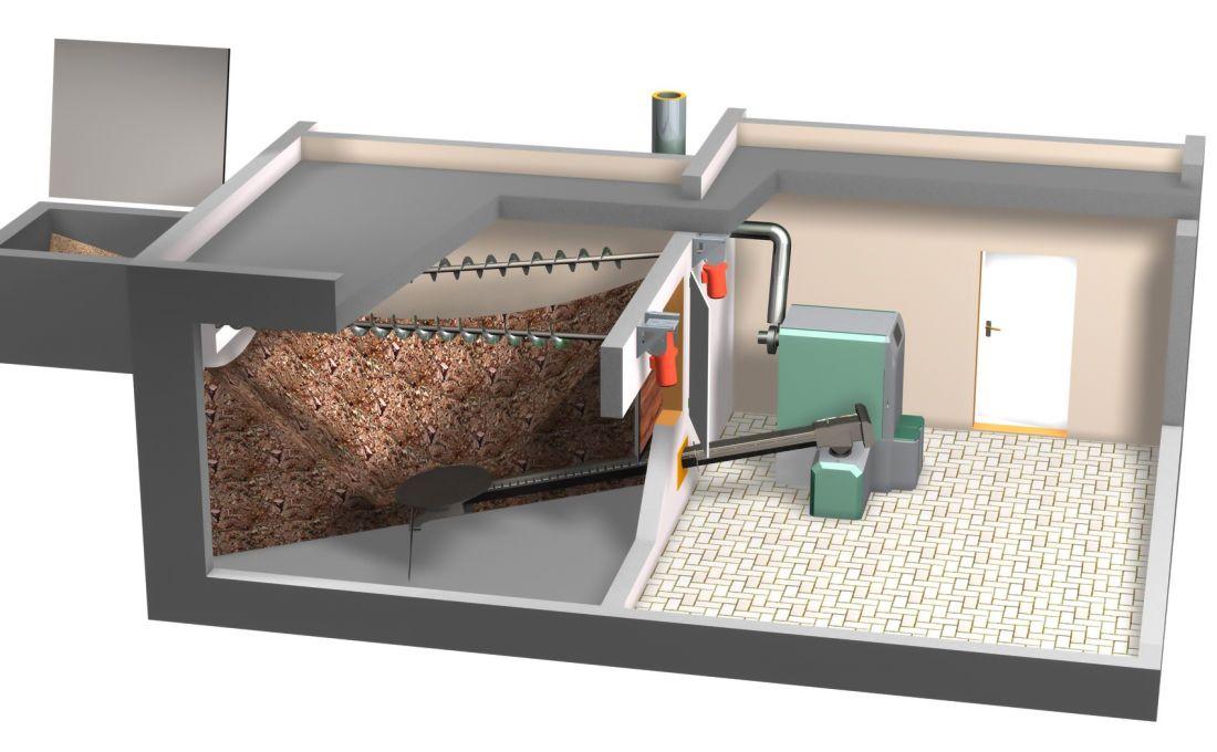 Автоматическая подача топлива к котлу из внешнего хранилища