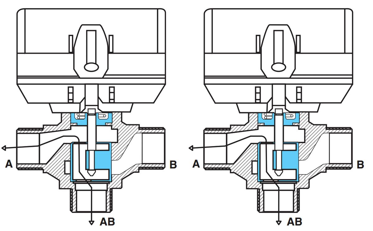 Переключающий трехходовой клапан