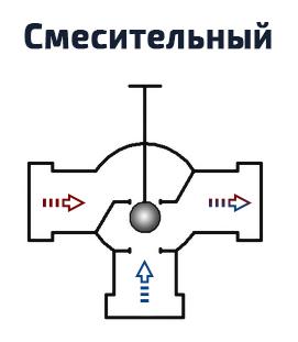 Смесительный трехходовой клапан