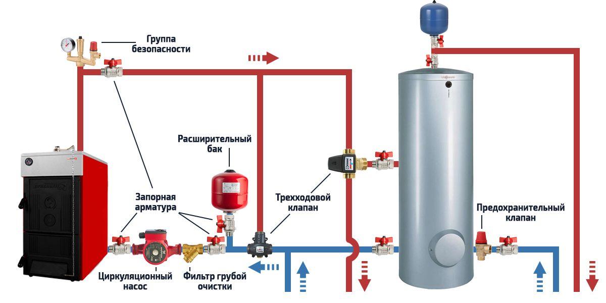 Трехходовой клапан в системе отопления с бойлером косвенного нагрева