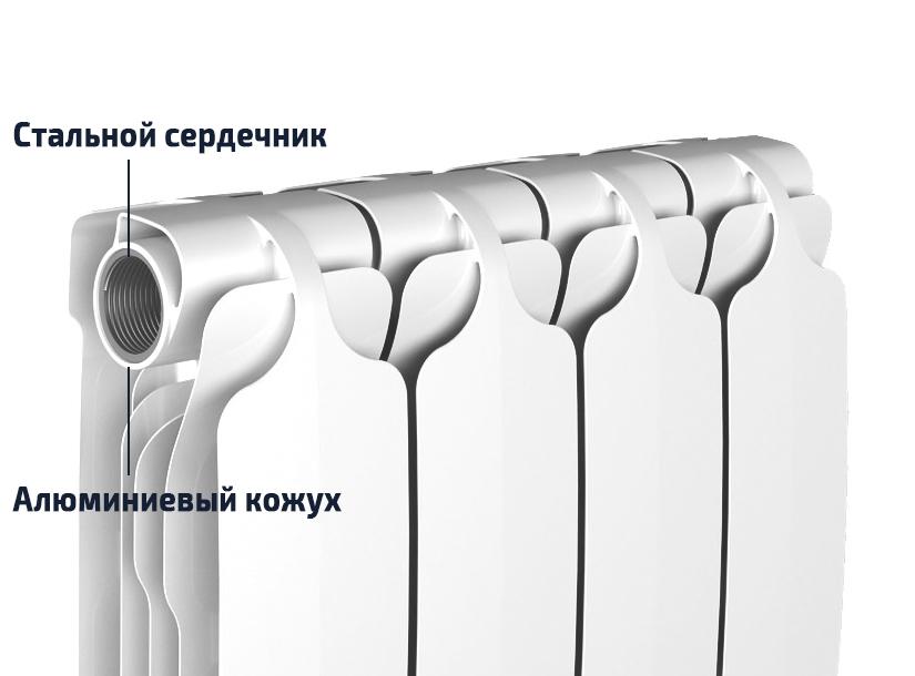 Внешний вид биметаллического радиатора отопления