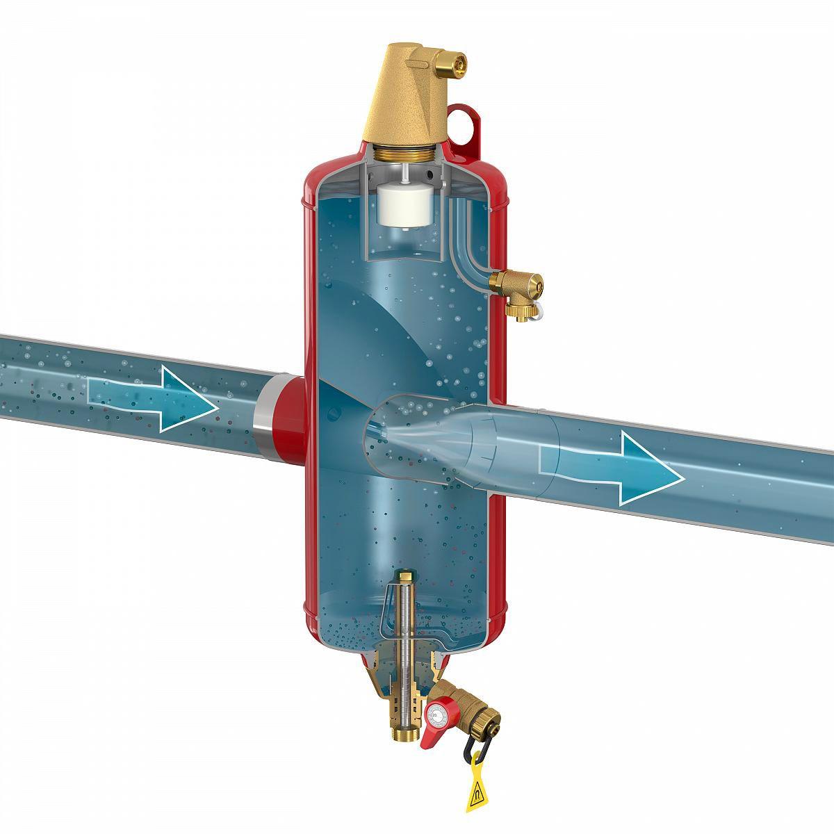Принцип работы сепаратора воздуха
