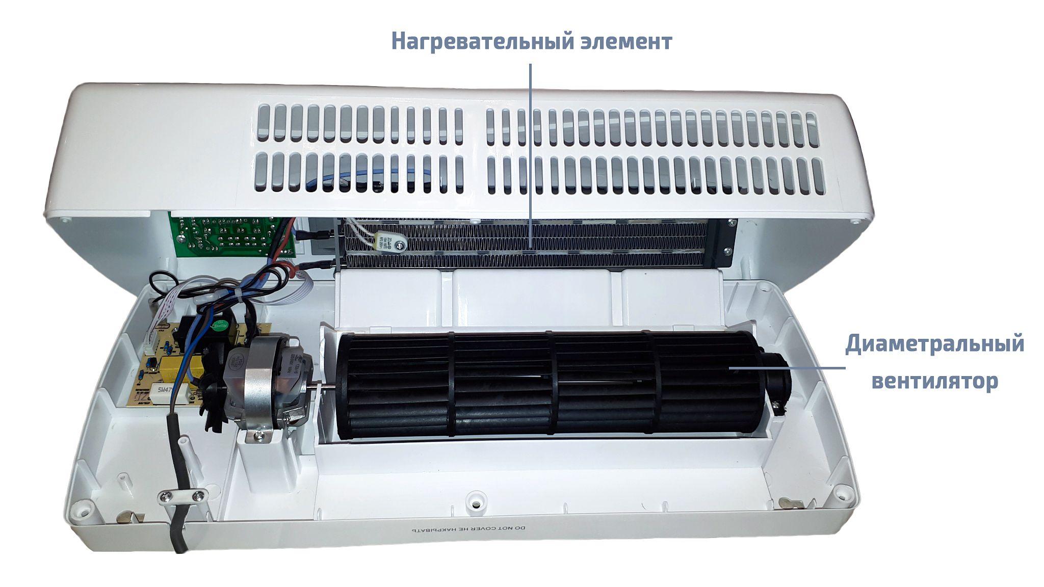 Настенный тепловентилятор внутри