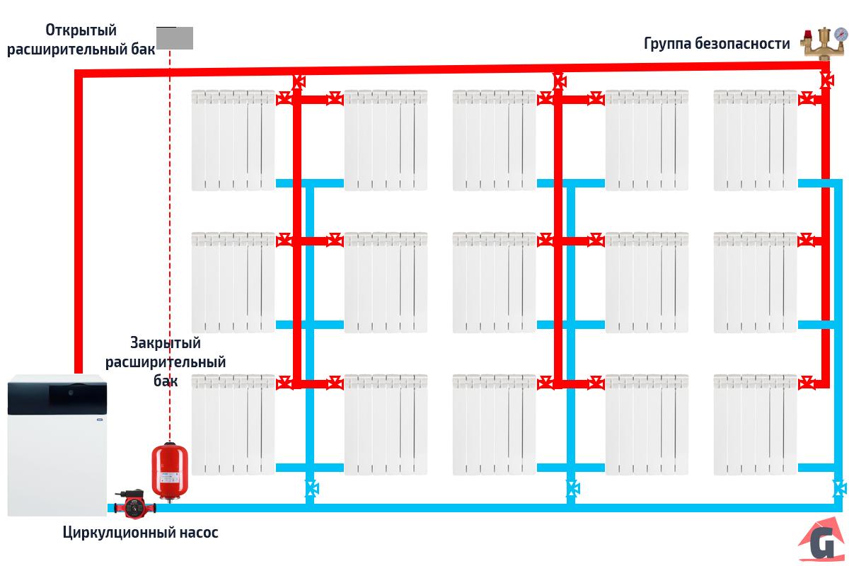 Двухтрубная система отопления с верхней разводкой