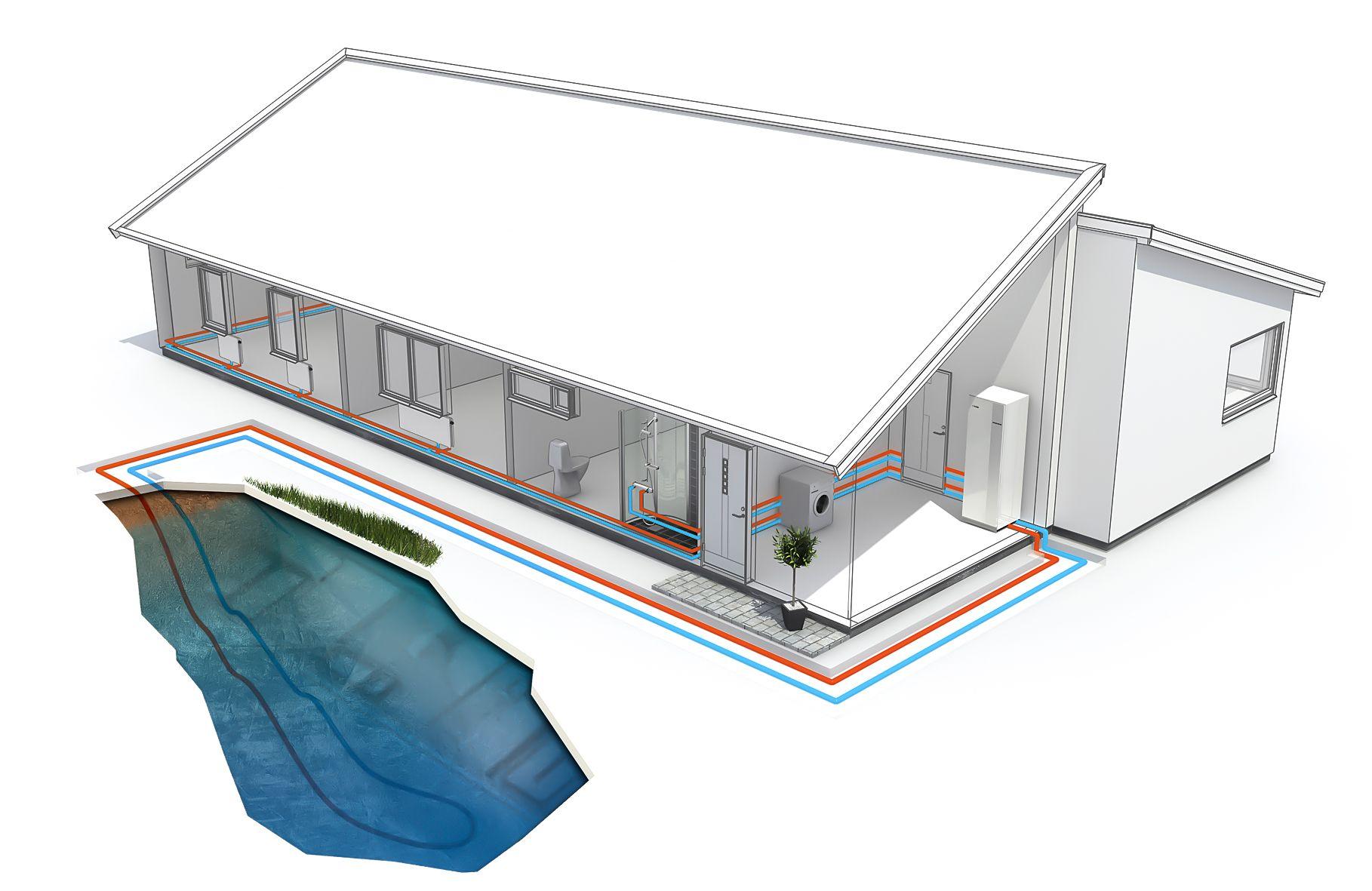 Геотермальное отопление от водоема